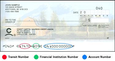 Commonwealth Bank Of Australia Swift Code  Citizens